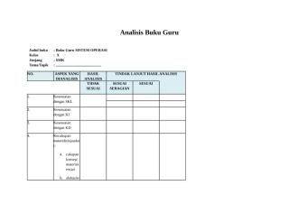 Format Analisis Buku Guru.docx
