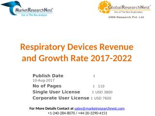 Respiratory Devices Revenue and Growth Rate 2017-2022.pptx