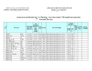 DS DỰ XÉT VÀ DS ĐỀ NGHỊ CNTN THCS-THCS KPA KLONG-2014-2015.xlsx