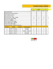 CONDICIONES OPERATIVAS L2.xlsx