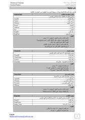 00Access Project TCC.pdf