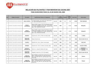 Inventarios de Cocina 2009 (13.4.10).xls