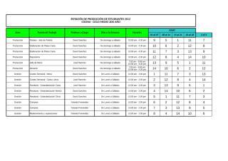 Rotaciones 2012 - NUEVO FORMATO.xls