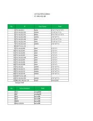 List Router.xlsx